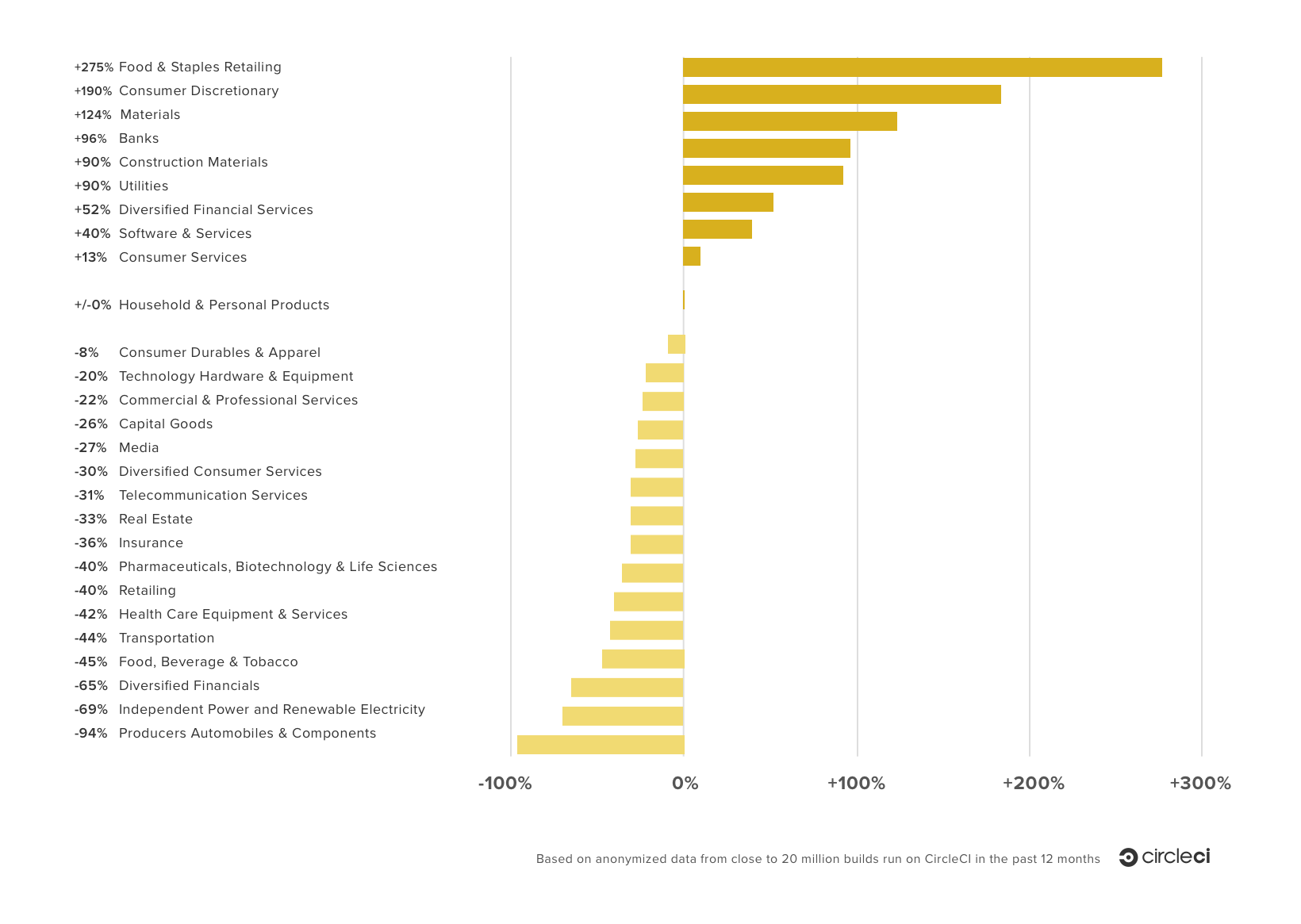 2016-12-29-NewYearBuilding-BuildVolumeGraph2.png