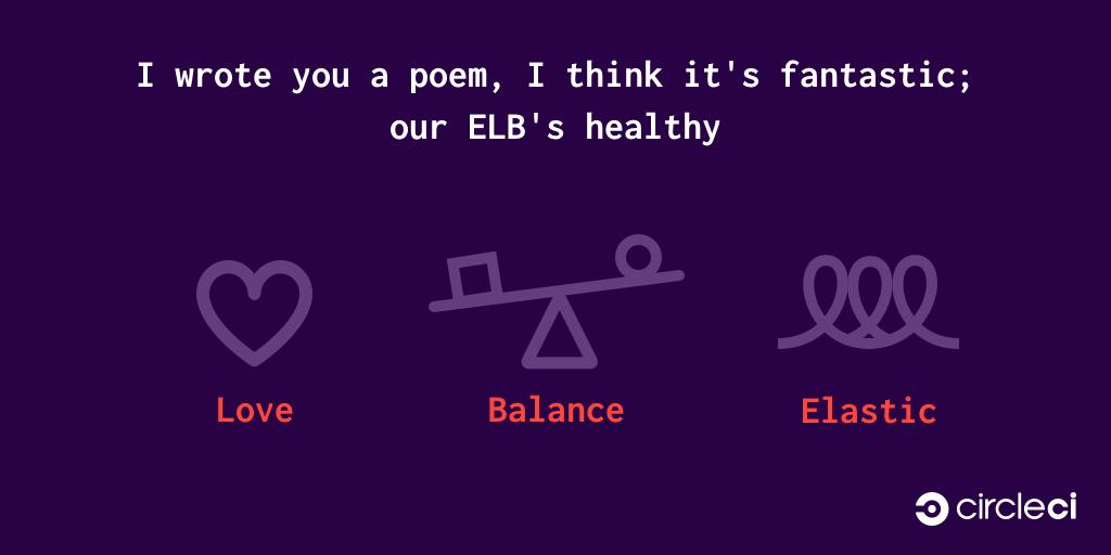 ELB Valentine