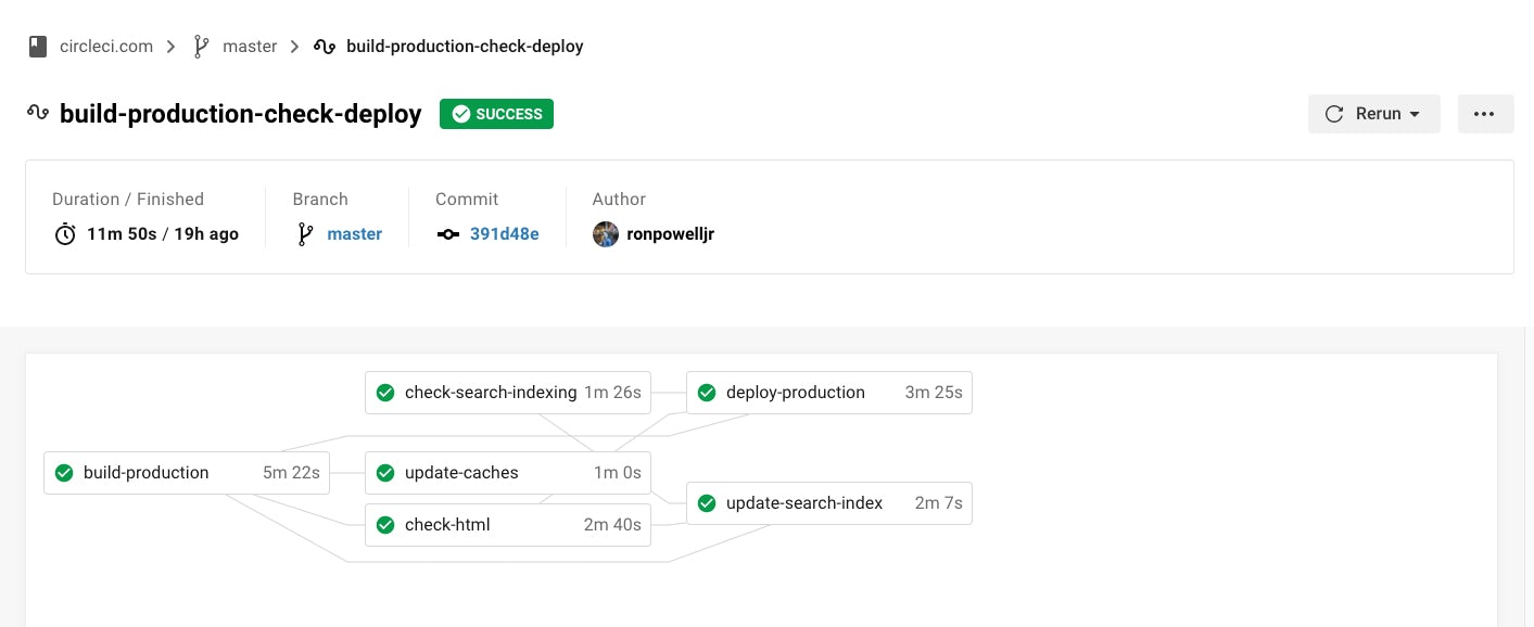 An image of jobs from CircleCI's UI