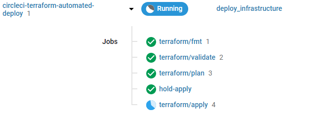 Workflow running after approval