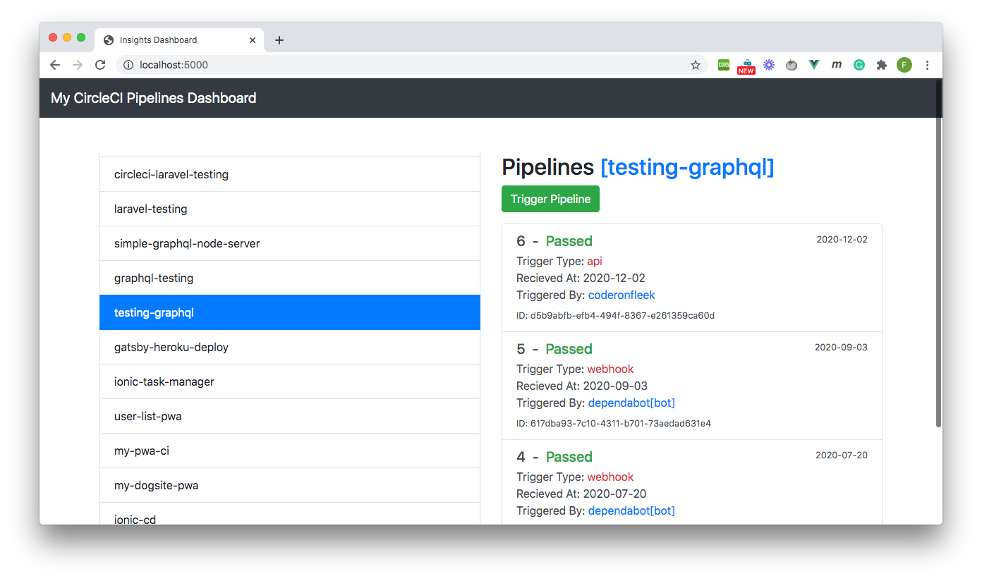 Pipelines Load - Dashboard