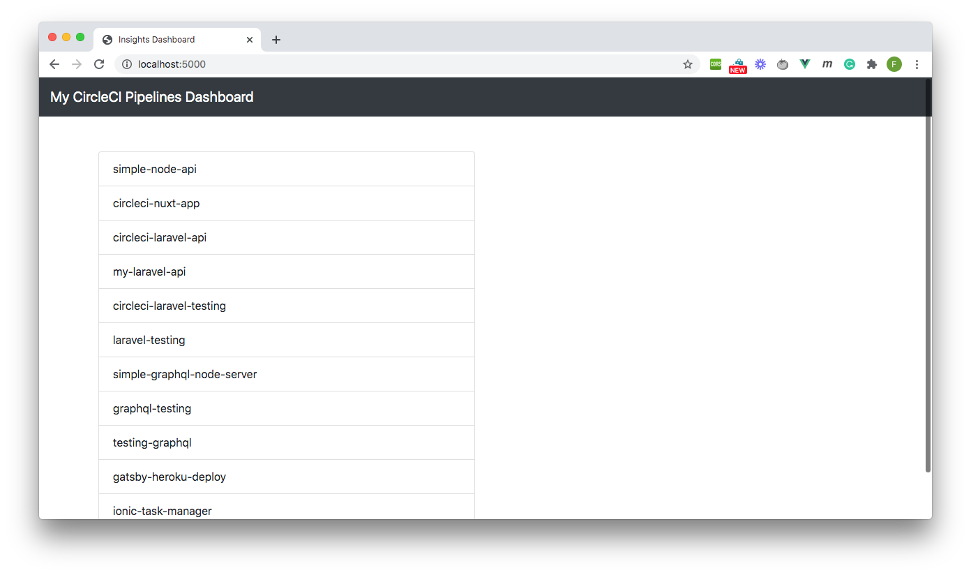 Projects Load - Dashboard