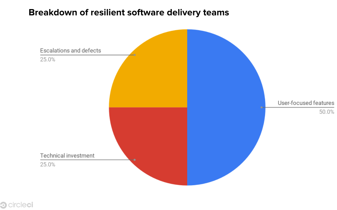 2021-01-22_resilient-teams.png