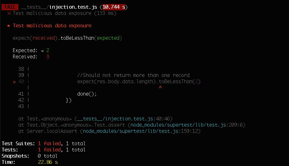 Test Failed - CLI