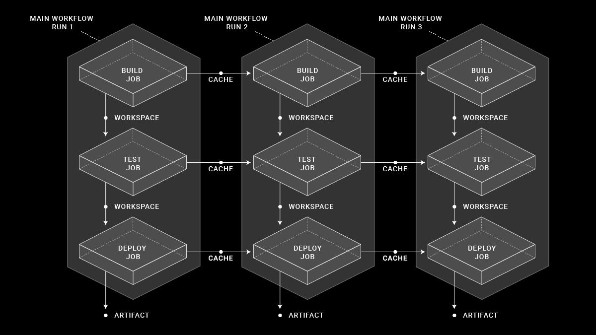 Diagram-v3--Default.png