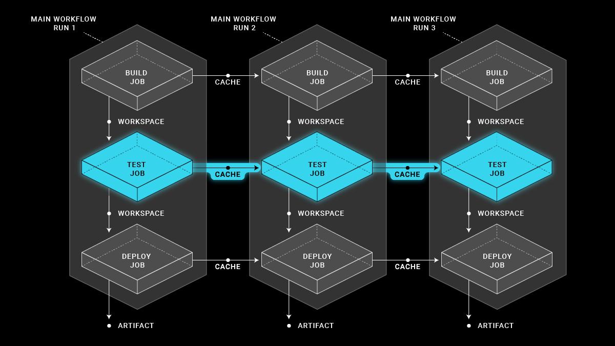 Diagram-v3-Cache.png