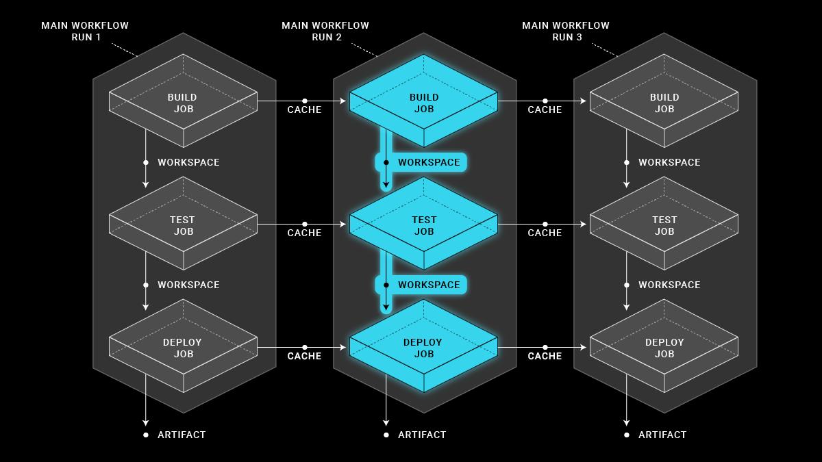 Diagram-v3-Workspaces.png