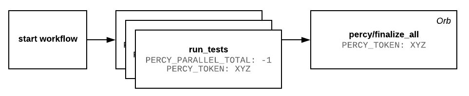 parallel builds on circleci