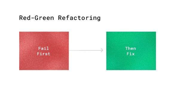 red-green-refactor.jpeg