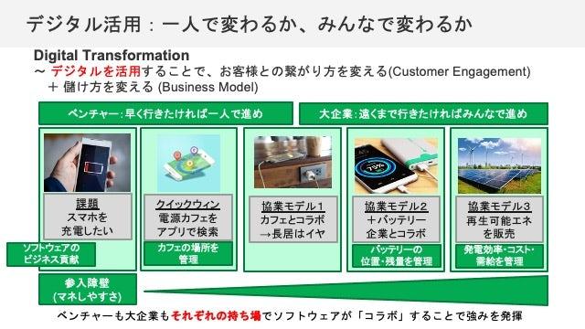 2021-07-27-masahiko-digitaltransformation.jpg