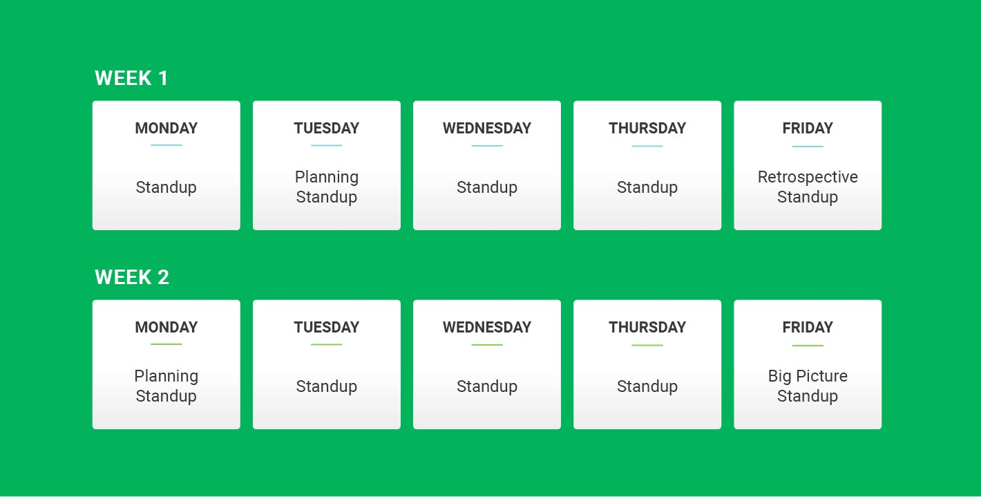 3-31-20-Planning Chart.jpg