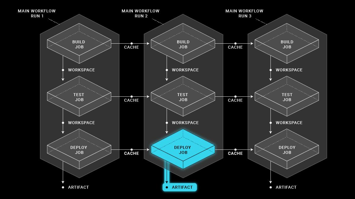 Diagram-v3-Artifact.png
